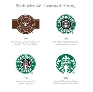 aetherconcept-logo-starbuck