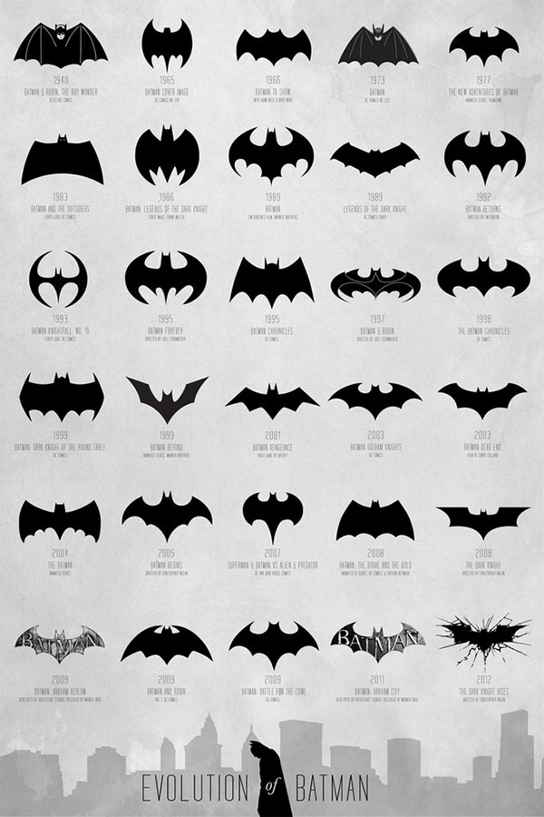 aetherconcept-batman-logo-evolution