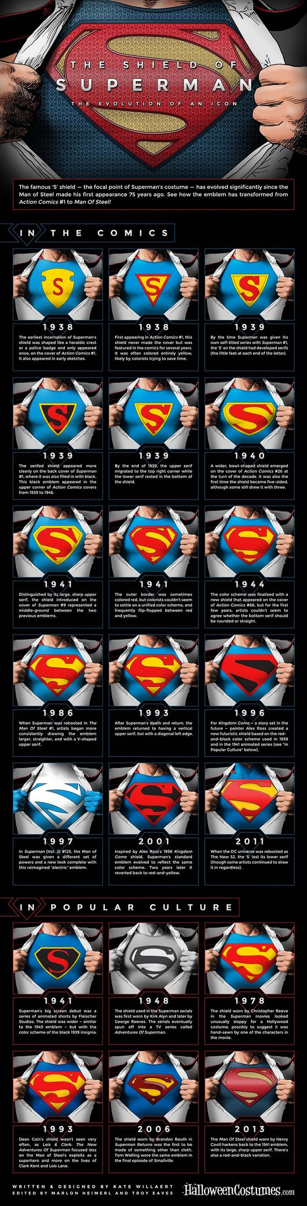 aetherconcept-evolution-logos-superman