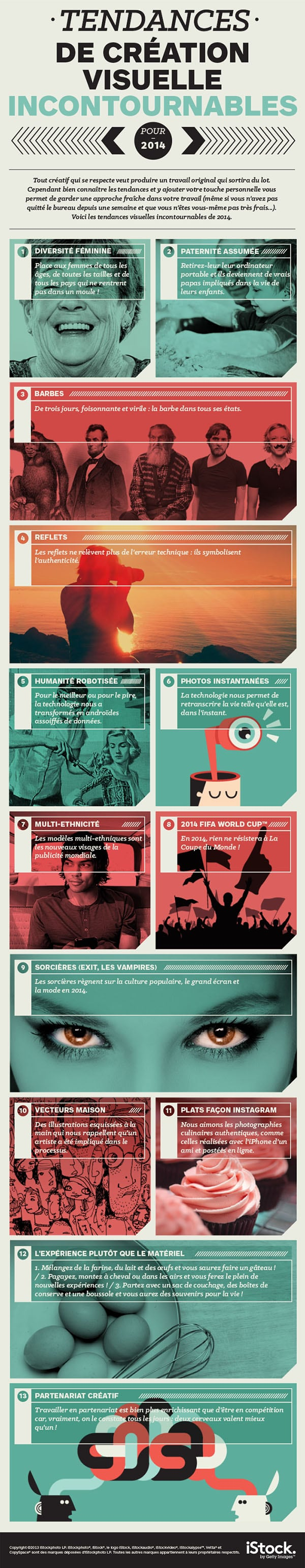aetherconcept-infographie-tendance-istock