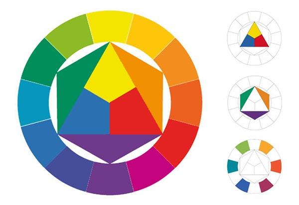 aetherconcept-cercle-chromatique-johannes-itten