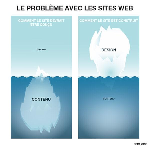 aetherconcept-design-contenu
