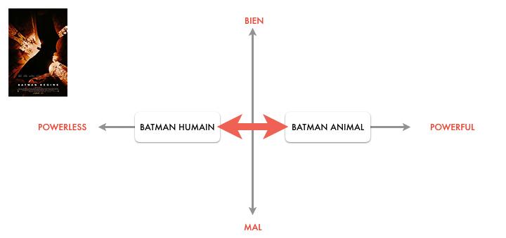 aetherium-semio-batman-affiche-mapping-1-begin