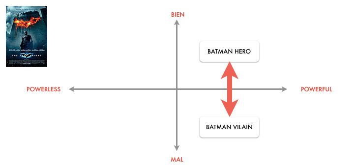 aetherium-semio-batman-affiche-mapping-2-dark-knight