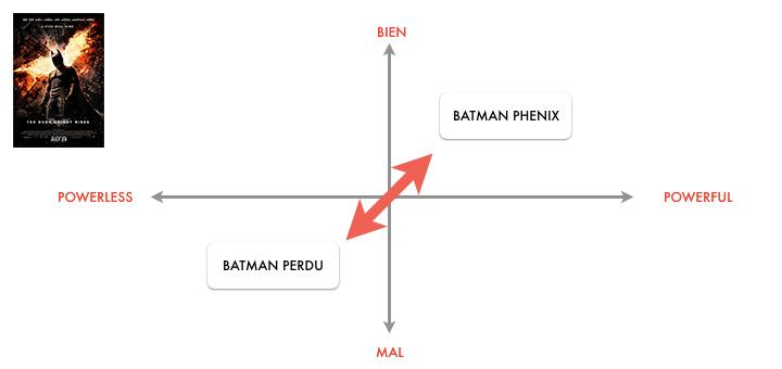 aetherium-semio-batman-affiche-mapping-3-rises