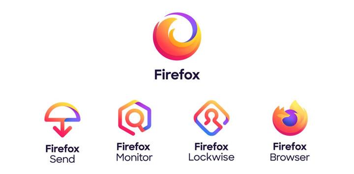 Aetherium Minimalisme Communication Firefox 3