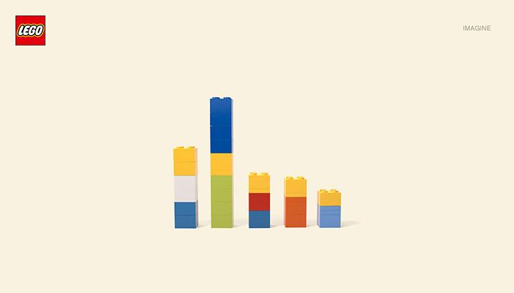 Aetherium Minimalisme Communication Lego 2